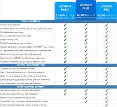 Cash Memo Format In Word Template Cashflow Template Project Cash Flow Checklist Excel Memo 22