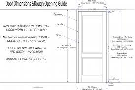 32 x 80 exterior door rough opening. door standards exterior rough in dimensions http millworkconceptscom standard sizes uk sc 1 st getpaidforphotos 32 x 80 opening