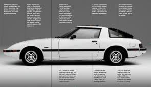 mazda rx7 1985 interior. 4 mazda rx7 1985 interior