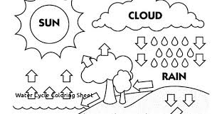 Water Cycle Coloring Page 2 Water Cycle Coloring Sheet Water Cycle