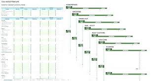 Retirement Planning Excel Spreadsheet Template Excel
