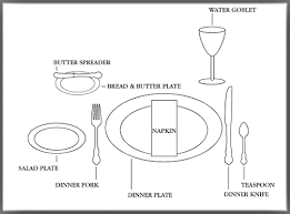 formal setting of a table. terrific setting a table diagram ideas - best image engine senbec.com formal of