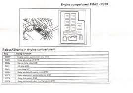 similiar volvo relay diagram keywords box diagram also volvo v70 on 2001 volvo s60 fuel pump relay location