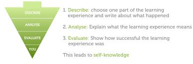 essay example reflective cf essay example reflective