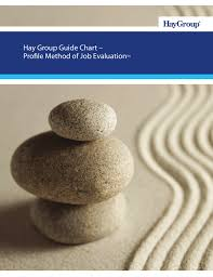 Korn Ferry Hay Guide Charts Hay Group Guide Chart Profile Method Of Job Evaluation