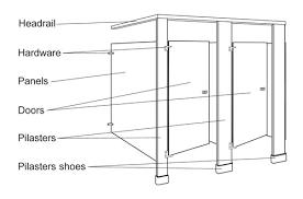 bathroom partitions hardware. Amazing Commercial Bathroom Partition Hardware With Partitions Gallery Best Image Engine