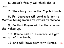 romeo and juliet essay outline similar articles