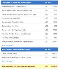Ba Avios Upgrade Chart British Airways Avios Part 5 Using Avios To Upgrade Paid