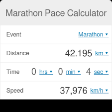 Marathon Pace Chart Km Marathon Pace Calculator Omni