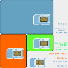 Maybe you would like to learn more about one of these? Mutek Solutions For Dispensing Sim Cards Of Different Sizes Mutek