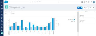 Target Reports Using Custom Summary Formula Fields