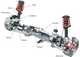 Suspension Repair Maintenance Peninsula Automotive