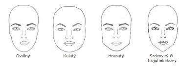 Bude Vám Slušet Ofina účesy Podle Tvaru Obličeje články Na Aromecz