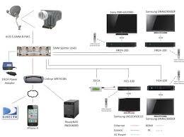 directv genie wiring diagram directv swm power inserter diagram at Directv Genie Wiring Schematic