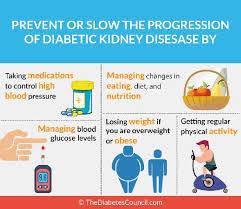 Diet Chart For Prediabetes Pre Diabetes Patient Diet Chart Pre Diabetes Diet Chart