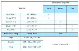 quilt sizes for beds. Twin Bed Size Dimensions King Inches Linen Sheets . Quilt Sizes For Beds