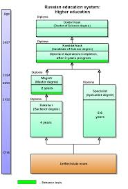 MARKETING OF EDUCATION IN INDIA Wikipedia Allahabad University in Allahabad  India