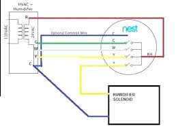 honeywell humidifier wiring diagram get free image about wiring Aprilaire 550 Wiring-Diagram at Carrier Humidifier Wiring Diagram