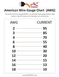 Standard Wire Gauge Chart Pdf Wire Gauge Chart Get Rid Of Wiring Diagram Problem