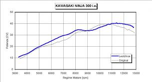 kawasaki ninja 300 wiring diagram kawasaki image making of kawasaki ninja 300 san on kawasaki ninja 300 wiring diagram