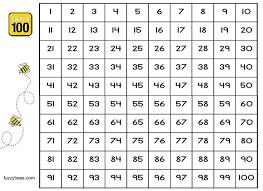 0 100 Chart Printable Free Hundred Chart Printable