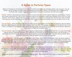 <b>Hugo Boss Boss Nuit</b> Pour Femme Eau De Parfum 75ml - Buy Online
