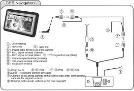 reversing camera wiring diagram reversing wiring diagrams