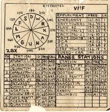 Chart Radio Frequency United States Navy Ye Zb Vhf Nav