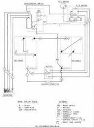 ezgo electric golf cart wiring diagram ezgo image similiar ez go service manual keywords on ezgo electric golf cart wiring diagram