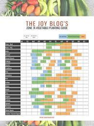 Planting Calendar Gardening Zone 7a Planting Calendar The Joy Blog