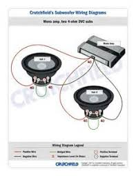 similiar 3 2 ohm dvc subwoofer wiring diagram keywords wiring likewise 2 ohm subwoofer wiring diagram also 2 4 ohm dvc subs