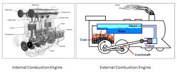 difference between 2 stroke and 4 stroke engines mechanical booster different types of engine