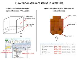 How To Find The Code Of A Vba Macro In A Workbook Wizdoh