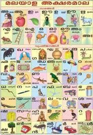 Image Result For Malayalam Alphabets With Pictures Pdf