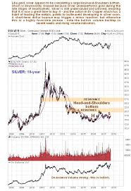 Silver Volume Chart Silver Market Update Kitco News