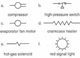 components symbols and circuitry of air conditioning wiring draw a symbol for a magnetic starter