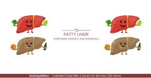 fatty liver types symptoms ses