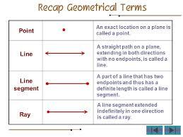 Geometry - Lessons - Tes Teach