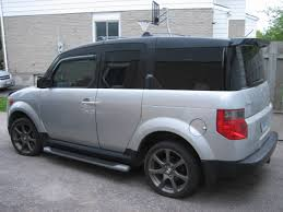 Will Honda HFP-R7 wheels fit the Element? - Honda Element Owners ...