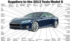 here s your who s who look at tesla model s parts suppliers model s supplier chart