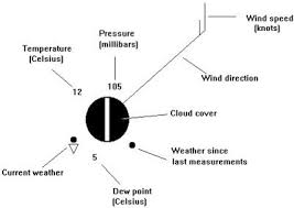 How To Read Weather Charts 22 Reasonable Facsimile Weather Chart