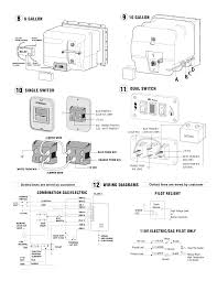 rv hot water wiring diagram car wiring diagram download cancross co Rv Automatic Transfer Switch Wiring Diagram collection of diagram atwood water heater switch wiring diagram rv hot water wiring diagram 7 lighting the camper hot water heater ruud electric water WFCO Automatic Transfer Switch Wiring Diagram