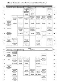 msc human evolution and behaviour core course modules