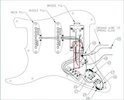 strat wiring explained simple wiring diagram shematics fender texas special wiring diagram pickup fender diagram simple wiring diagram shematics standard stratocaster wiring fender humbucker wiring diagram internal wiring