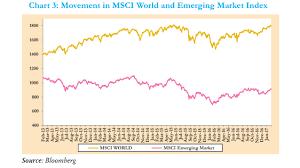 Stock Market Indian Stock Market Beats Pakistan China
