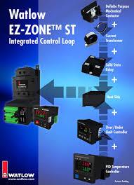 watlow ez zone st integrated control loop ordering the watlow ez zone st manual pdf 7 7mb