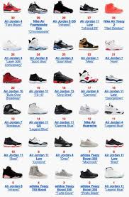 Flight Club Reveals Its 30 Top Selling Sneakers Of 2015