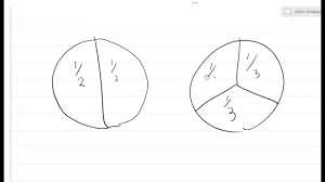 Fractions 1 2 3 Cut The Pie Into 3 Slices Eat 2 Slices