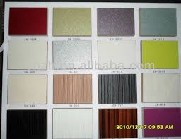 mdf board high glossy painting kitchen cabinet