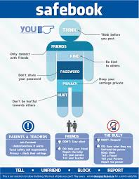 cyberbullying who s to blame social media and  safebook online guidelines